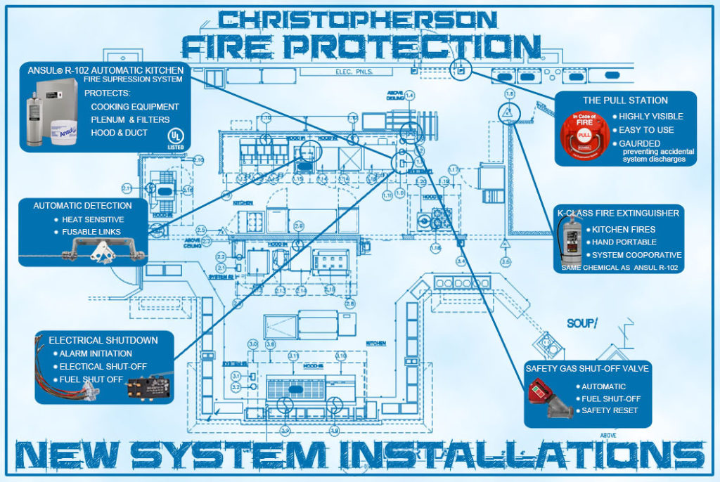 Christopherson Fire Protection - New System Installation